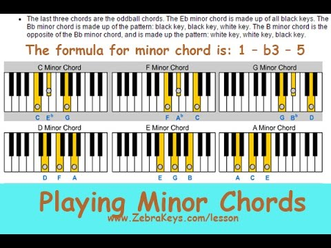 How To Play Minor Chords On Piano Youtube