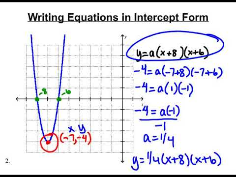 slope intercept form quadratic equation  Writing Quadratic Equation in Intercept form