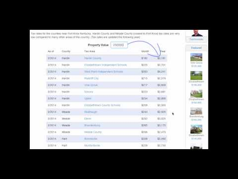 Hardin County Kentucky Real Estate Tax Calculator