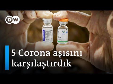 Madde madde Corona aşılarının riskleri ve yan etkileri - DW Türkçe
