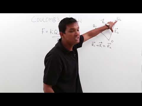 Electro Magnetics Theory - Coulomb's Law
