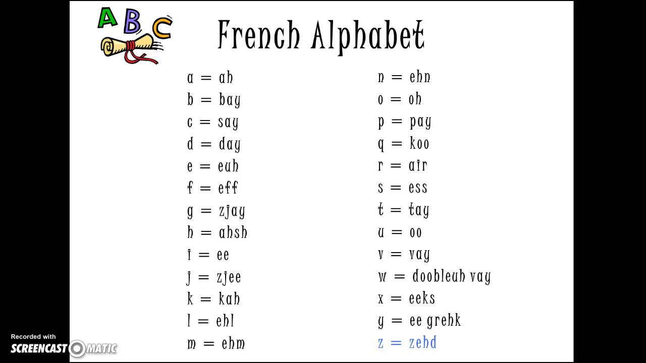 French Alphabet Song - YouTube