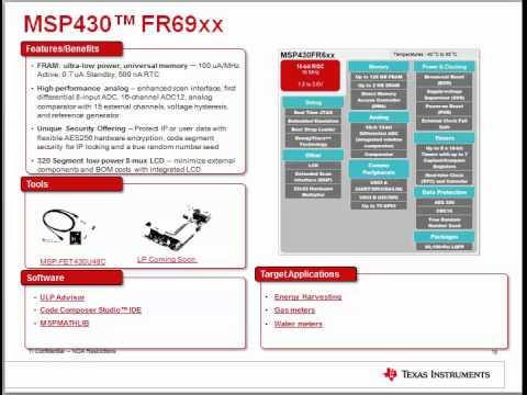 Interfacing an MSP430™ MCU  with Industrial Sensors
