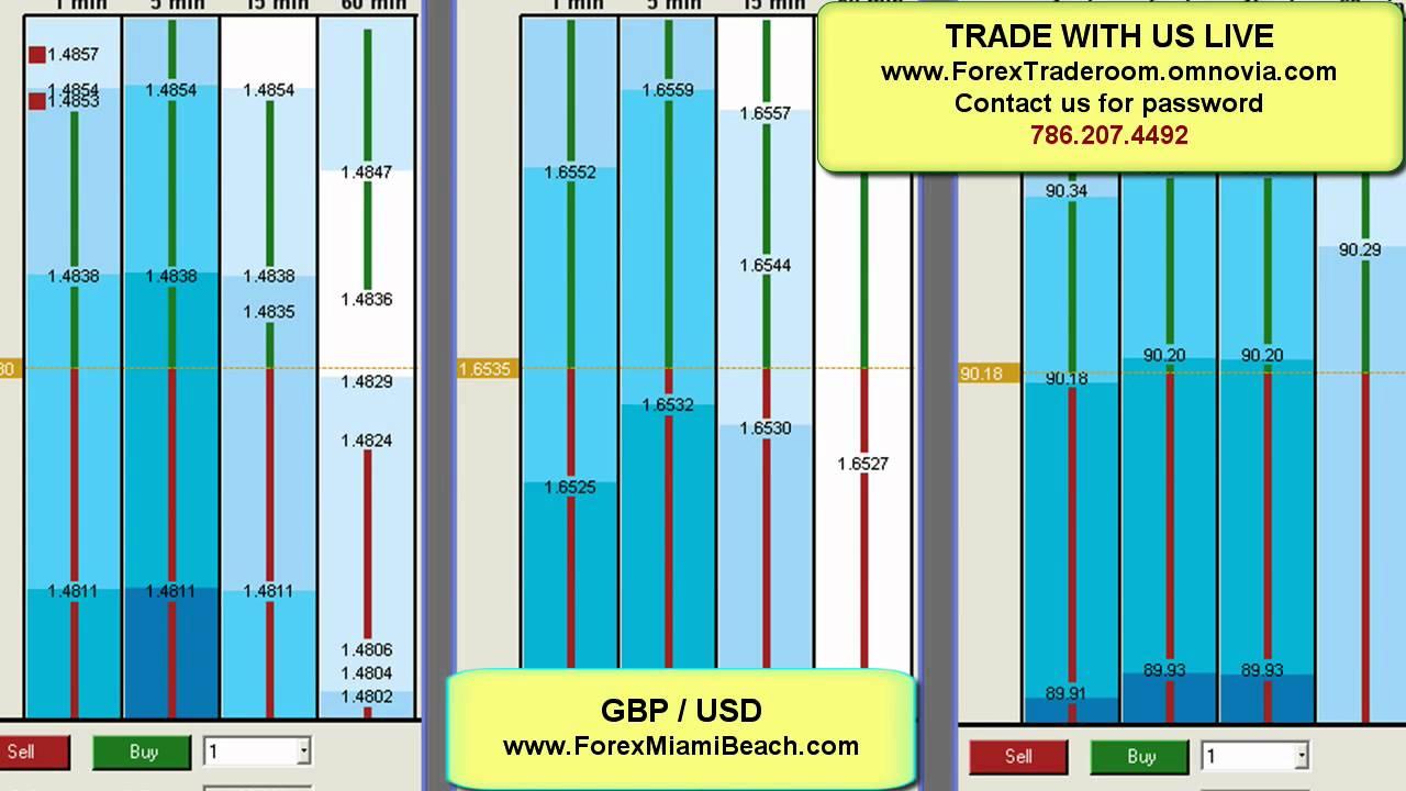 dynamic fibonacci grid forex trading system