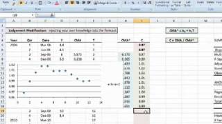 calculate cyclical movement using regression in ms excel 2007