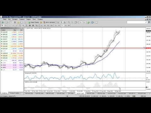 Среднесрочный анализ валютных курсов на Форекс от 25.09.2014