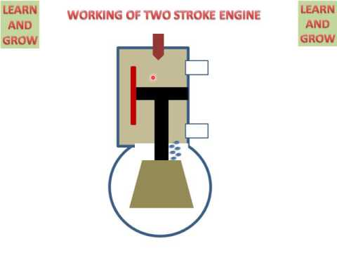 WORKING OF TWO STROKE PETROL ENGINE ! LEARN AND GROW