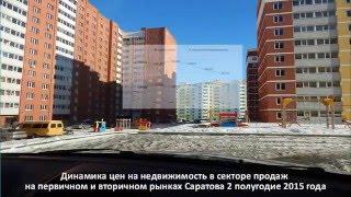 видео Цены на недвижимость в СПб. Рынок Недвижимость в 2015 году СПб. Популярное