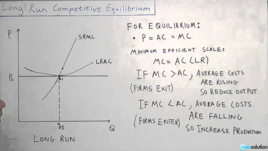 Microeconomics efficient scale medium level question for How to find a medium