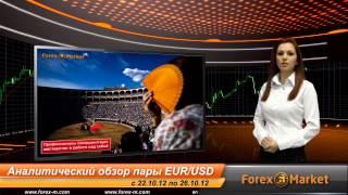 Прогноз Форекс пары EUR/USD с 22.10.2012 по 26.10.2012