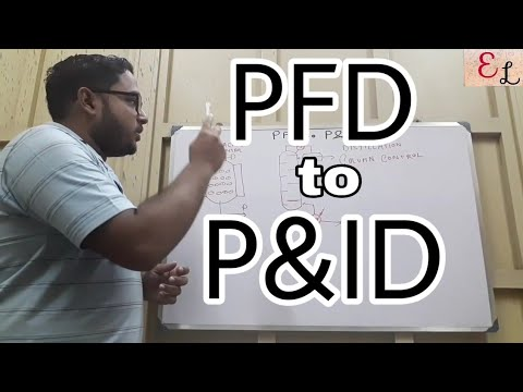 PFD | P&ID | PROCESS CONTROL | PROCESS FLOW DIAGRAM | PIPING & INSTRUMENTATION DIAGRAM | PFD TO P&ID