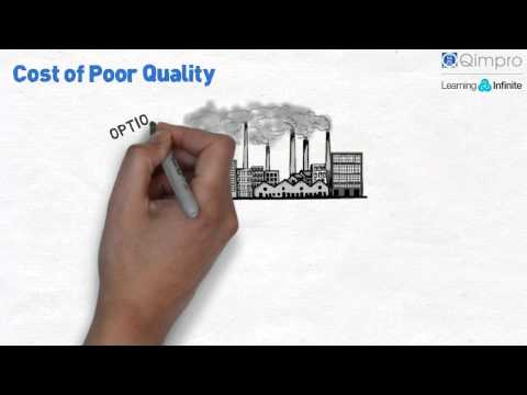 Video 6: What is the Cost of Poor Quality