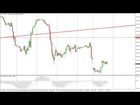 DOW Jones 30 and NASDAQ 100 Technical Analysis for July 05 2017 by FXEmpire.com