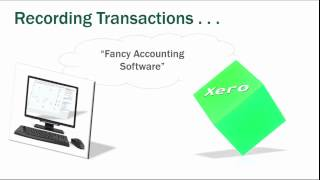 Learn accounting in 30 minutes - and have fun!  Accounting for non-accountants