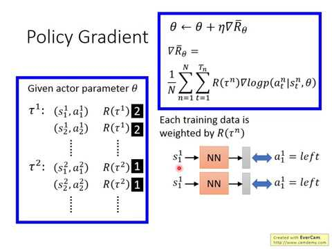 ML Lecture 23-2: Policy Gradient (Supplementary Explanation)