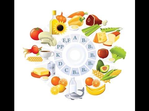 Источники витаминов -
