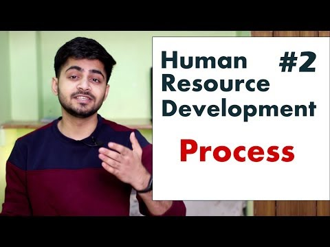 #2 PROCESS OF HUMAN RESOURCE DEVELOPMENT IN HINDI   Meaning \u0026 Steps In HRD   BBA/MBA/Bcom Explained