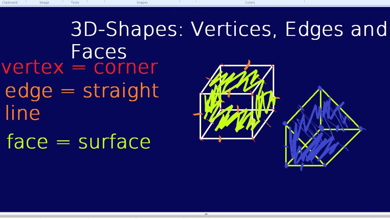3D-Shapes: Vertices, Edges and Faces