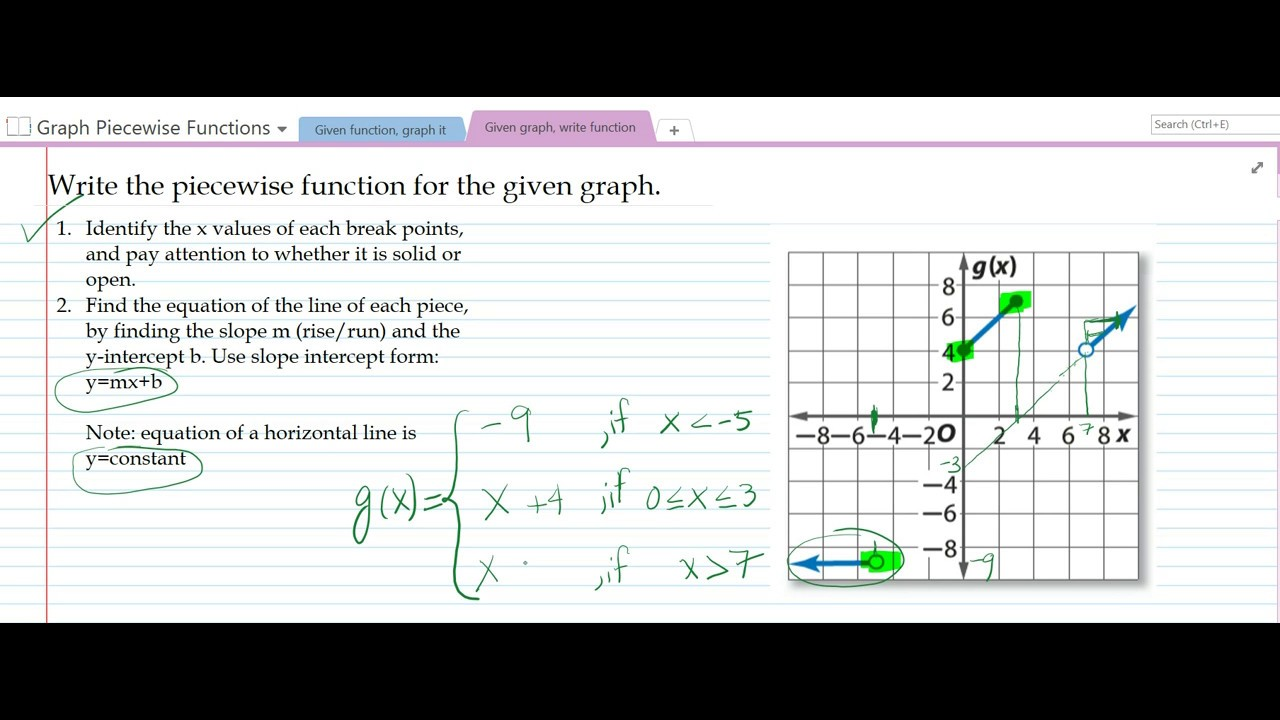 Piecewise functions and their graphs youtube piecewise functions and their graphs falaconquin