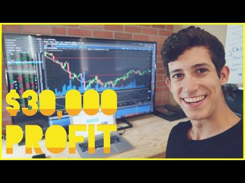 How To Invest Money For Beginners | Young Entrepreneurs