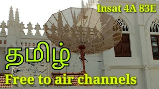 Download All Free To Air Tamil Channels Checking Intelsat 17
