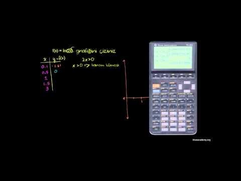 Doğal Logaritma Fonksiyonunun Grafiği