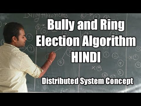 Bully  Election algorithm in Distributed System in Hindi