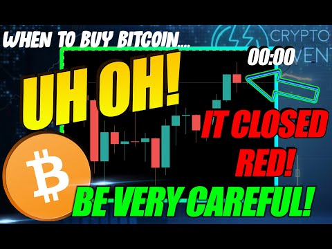 WATCH OUT! BITCOIN DAILY CHART GIVING POWERFUL WARNING! WHEN TO BUY BTC?