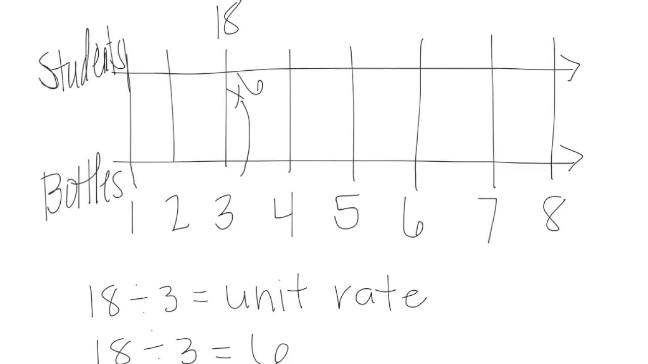 Using a double number line to solve ratio problems youtube using a double number line to solve ratio problems pooptronica Images