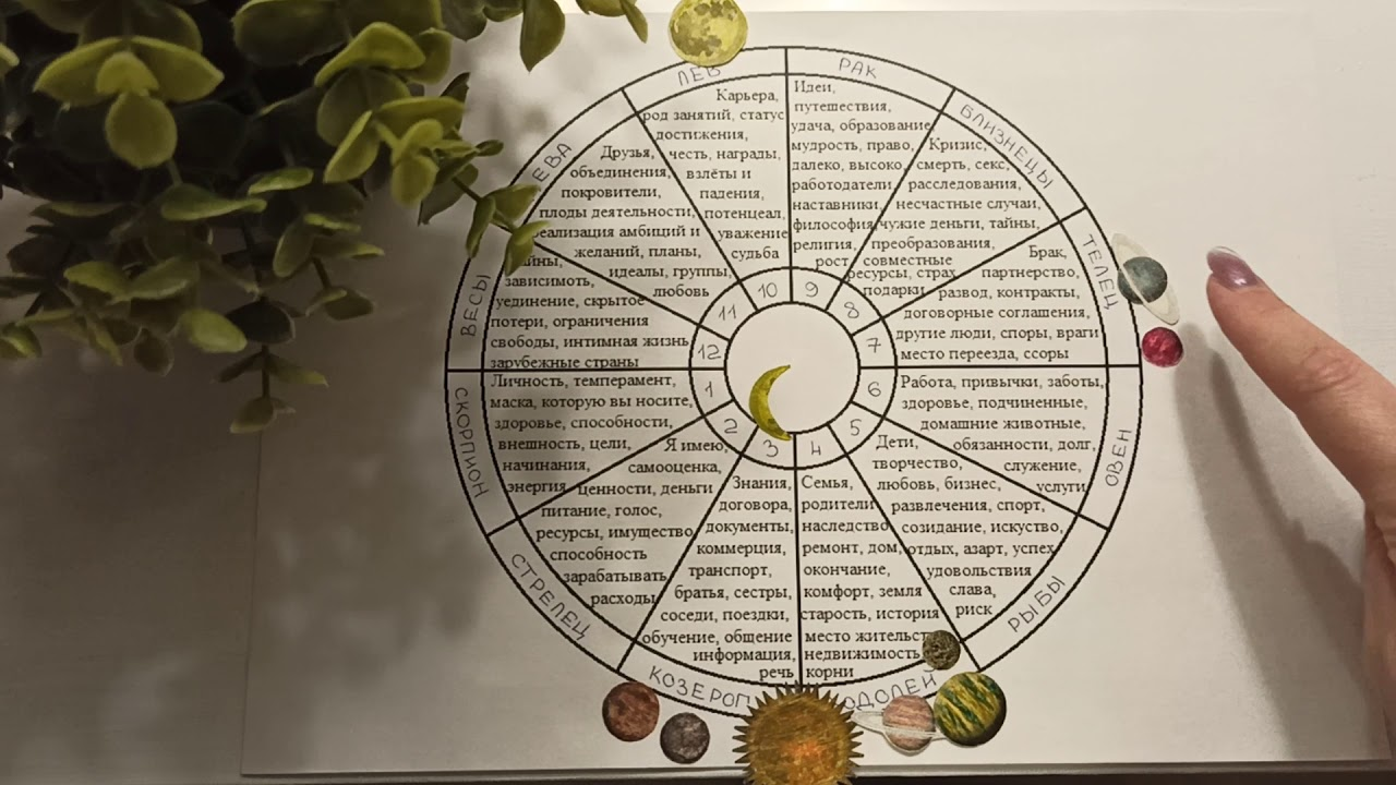 СКОРПИОН ♏ гороскоп на январь 2021 года