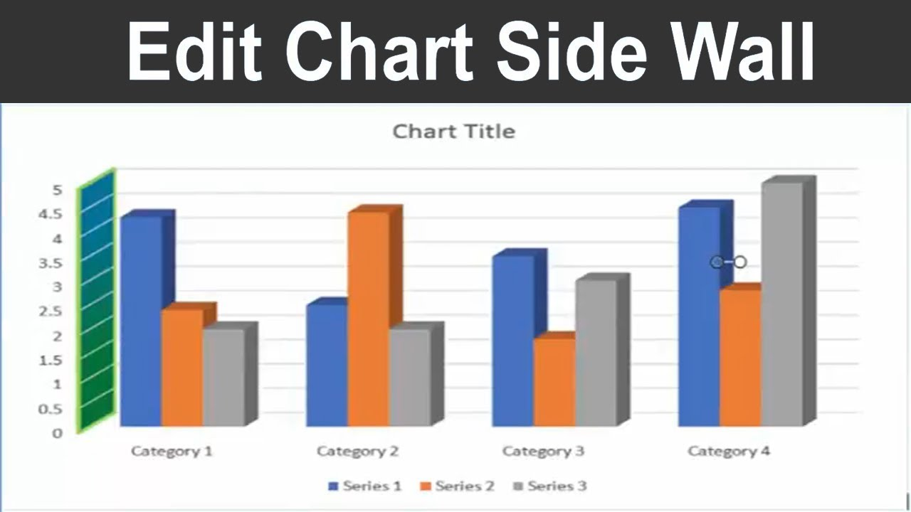 How to edit side wall of chart in microsoft word document 2017 how to edit side wall of chart in microsoft word document 2017 ccuart Gallery