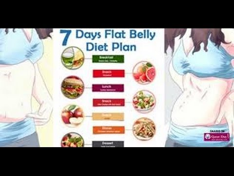 7 Days Flat Belly Diet Plan - YouTube