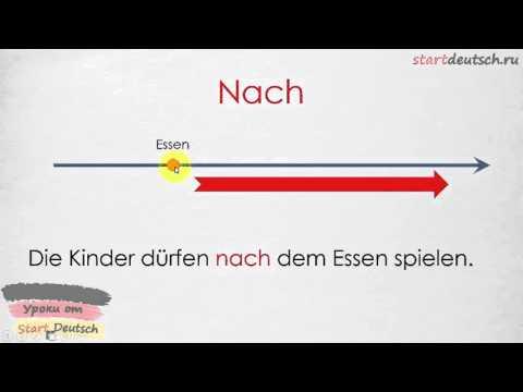 Предлоги времени в немецком языке