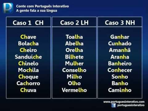 Fonética do português brasileiro -- dígrafos CH, LH e NH.