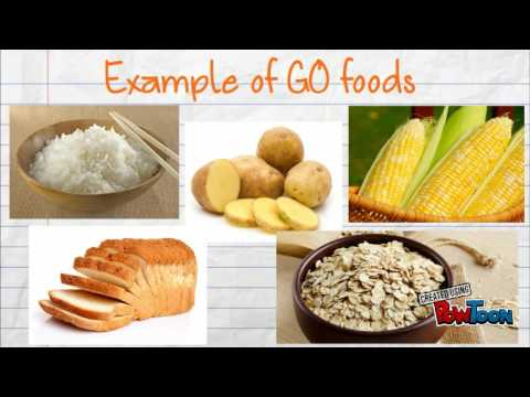 Go grow glow foods youtube for Cuisine to go