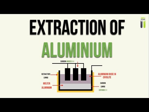 IGCSE Chemistry Revision - 24 - Extraction of Aluminium