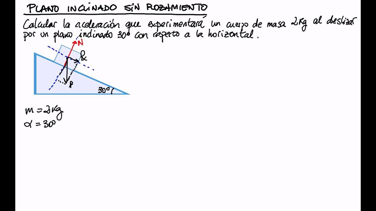 Lujo Hoja De Cálculo De Plano Inclinado Motivo - hojas de trabajo ...