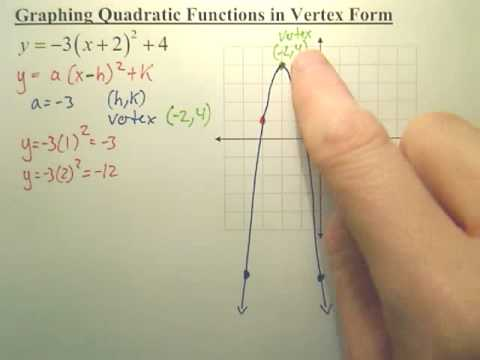 Worksheets Graphing Quadratic Functions In Vertex Form Worksheet quick way of graphing a quadratic function in vertex form youtube