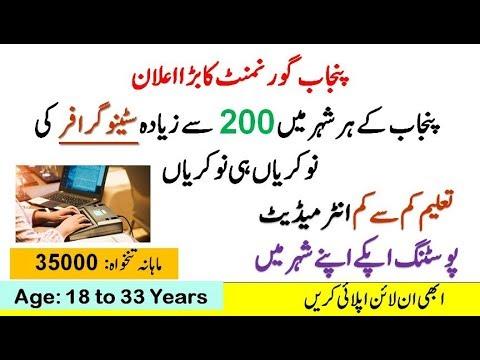 PPSC New Jobs 2019 | PPSC Advertisement 24/2019 | Punjab Public Service Commission