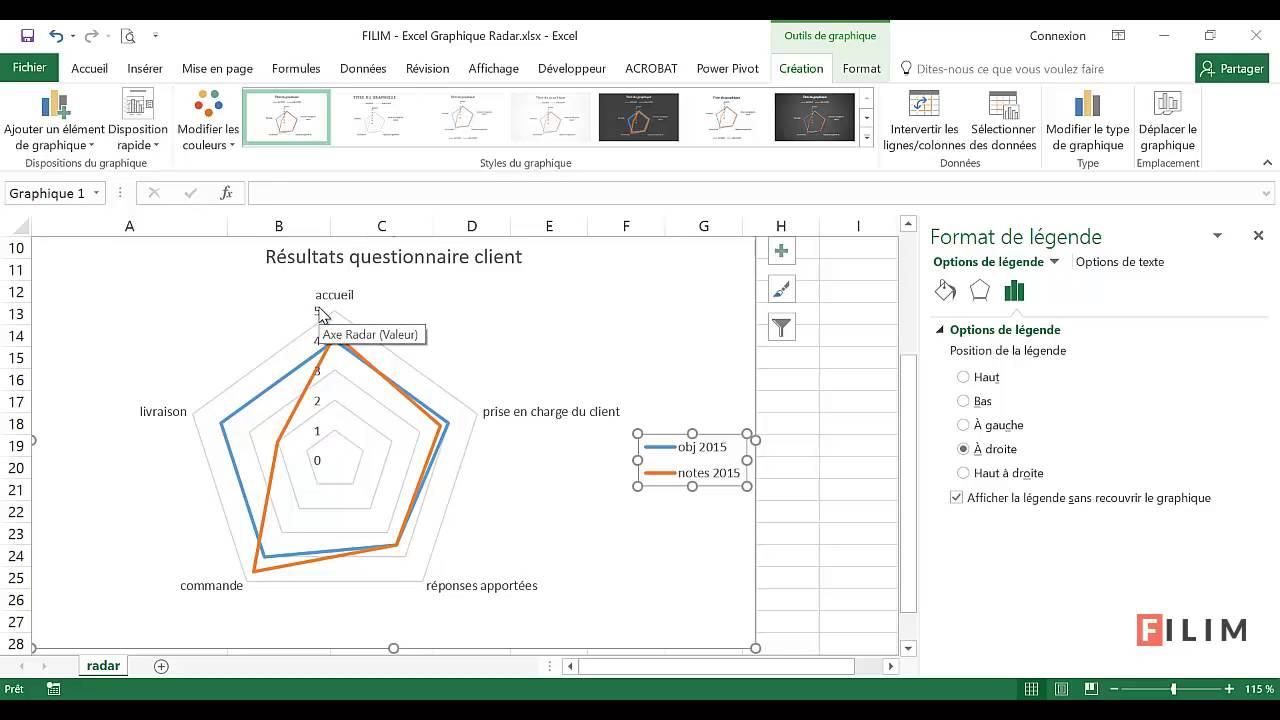 hight resolution of excel graphique radar