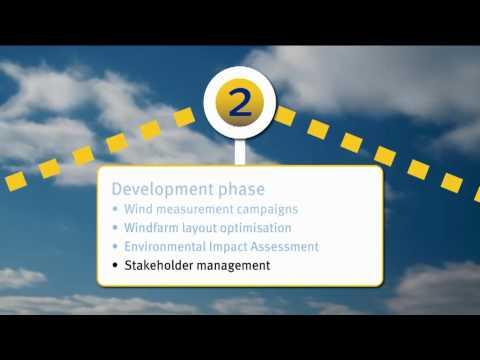 Ecofys Offshore Wind Energy