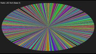 16 Sorts - Color Circle