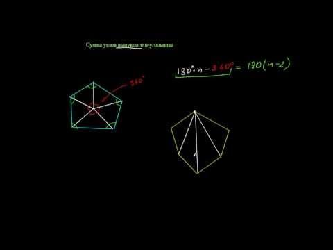 сумма углов выпуклого многоугольника