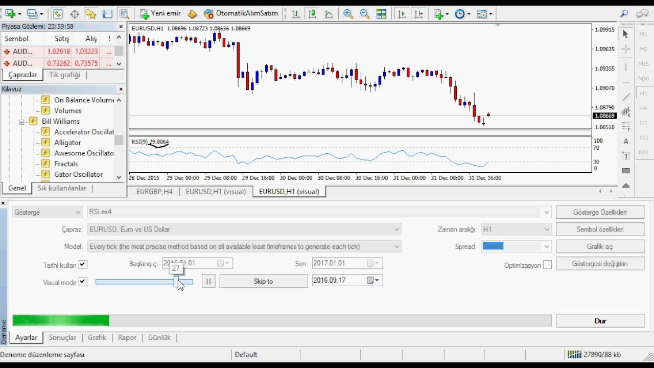 Forex tr