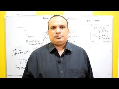 Meghmani Organics : No Corporate Governance Issue ?  (PART - 3) by CA Ravinder Vats