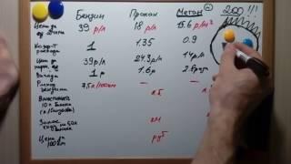 видео Выгодно ли заправляться метаном?
