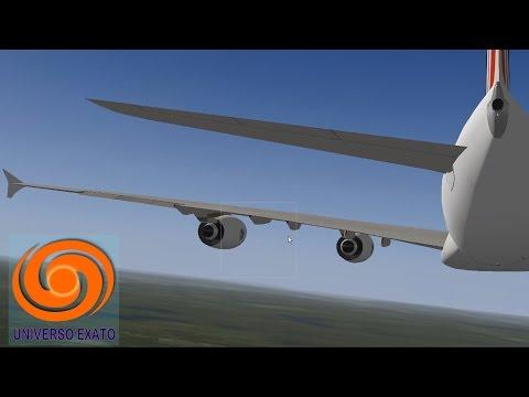 Aeronáutica C3-A2 Superfícies de Controle de um Avião, Conjunto da Cauda e Moto-propulsor