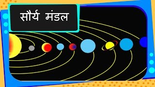 Science - Solar system and its planets with animation - Hindi