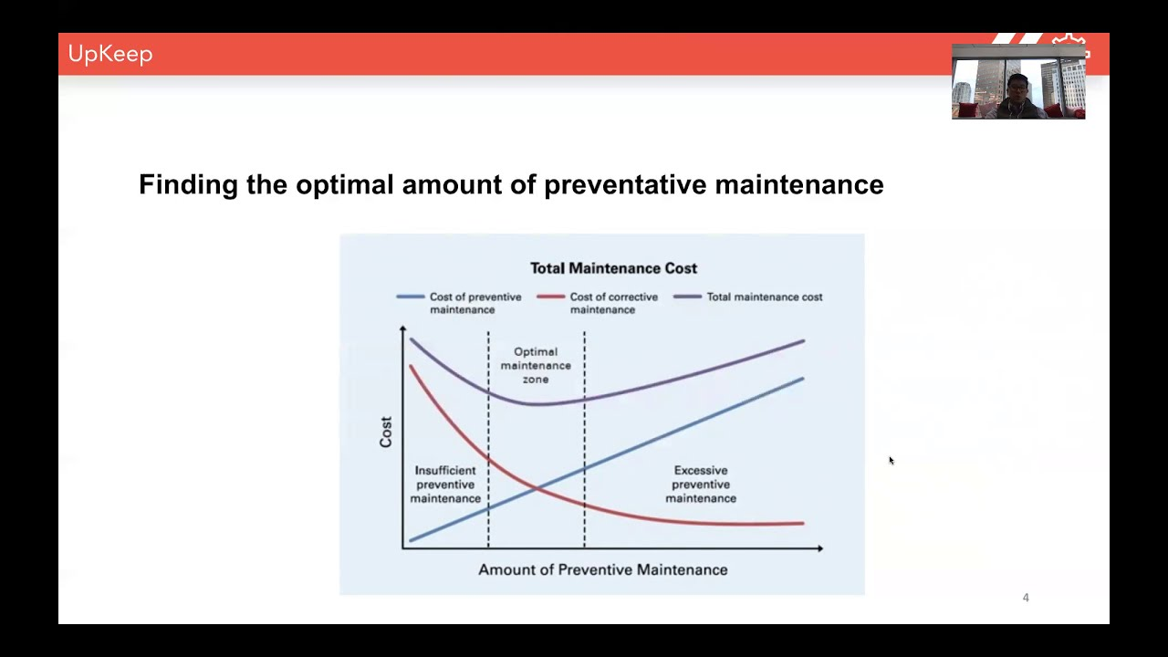 What is Preventive Maintenance? Types, Examples & Solutions