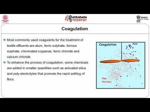 Effluent Treatment Methods